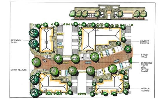 Terra Nova Planning Research Inc